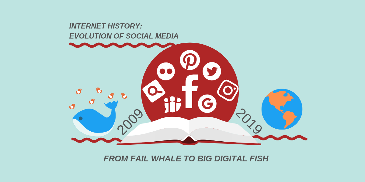 The evolution of social media for the last 10 years